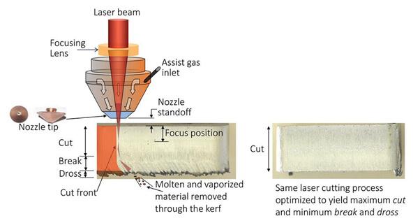 fiber laser diagram
